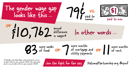 npwf-equalpayday-2016.png